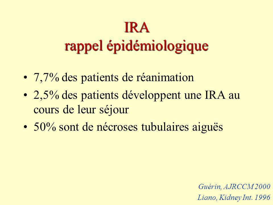 IRA rappel épidémiologique 7,7% des patients de réanimation 2,5% des patients développent une IRA au cours de leur séjour 50% sont de nécroses tubulaires aiguës Guérin, AJRCCM 2000 Liano, Kidney Int.