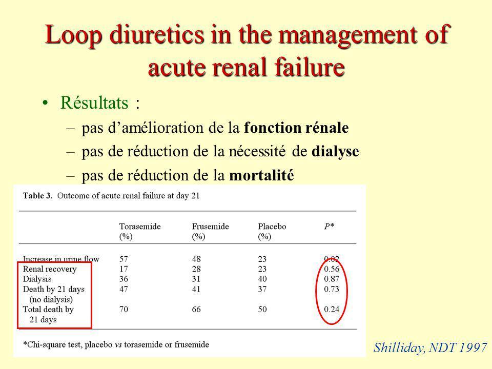 Loop diuretics in the management of acute renal failure Résultats : –pas damélioration de la fonction rénale –pas de réduction de la nécessité de dialyse –pas de réduction de la mortalité Shilliday, NDT 1997