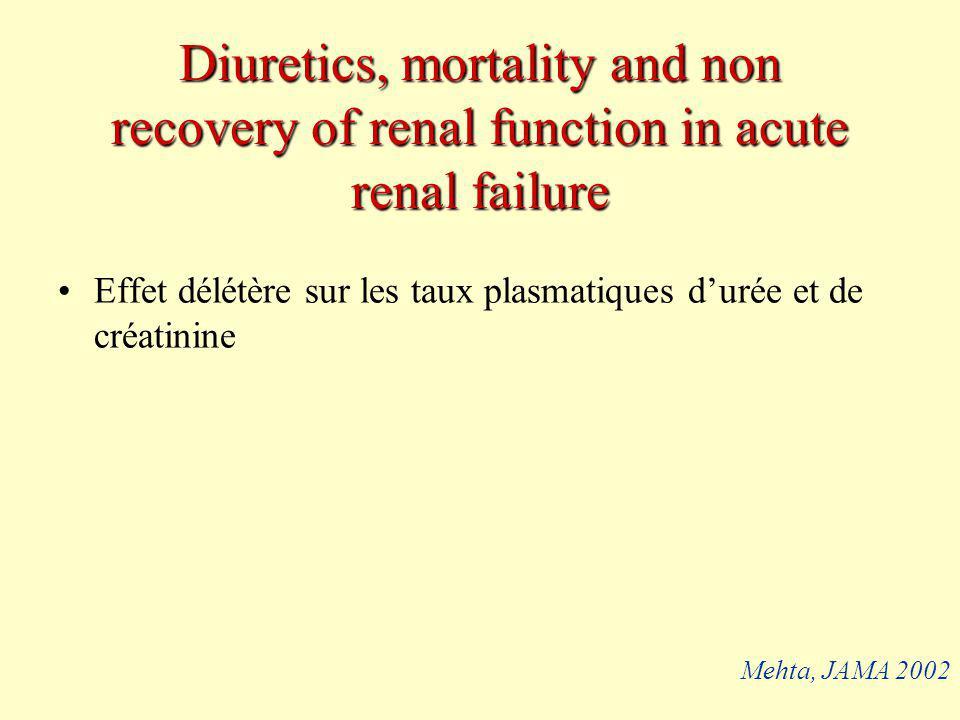 Diuretics, mortality and non recovery of renal function in acute renal failure Effet délétère sur les taux plasmatiques durée et de créatinine Mehta, JAMA 2002