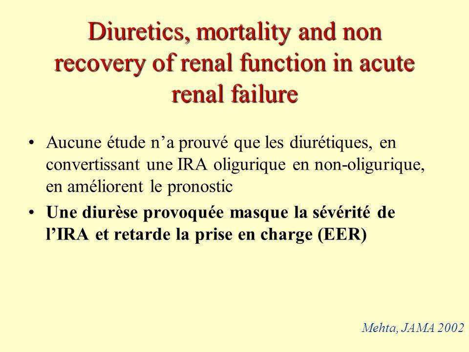 Diuretics, mortality and non recovery of renal function in acute renal failure Aucune étude na prouvé que les diurétiques, en convertissant une IRA oligurique en non-oligurique, en améliorent le pronostic Une diurèse provoquée masque la sévérité de lIRA et retarde la prise en charge (EER) Mehta, JAMA 2002