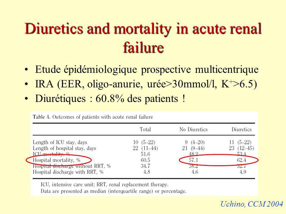 Diuretics and mortality in acute renal failure Etude épidémiologique prospective multicentrique IRA (EER, oligo-anurie, urée>30mmol/l, K + >6.5) Diurétiques : 60.8% des patients .