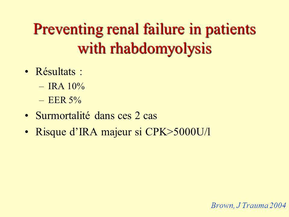 Preventing renal failure in patients with rhabdomyolysis Résultats : –IRA 10% –EER 5% Surmortalité dans ces 2 cas Risque dIRA majeur si CPK>5000U/l Brown, J Trauma 2004