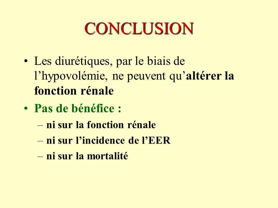 CONCLUSION Les diurétiques, par le biais de lhypovolémie, ne peuvent qualtérer la fonction rénale Pas de bénéfice : –ni sur la fonction rénale –ni sur lincidence de lEER –ni sur la mortalité