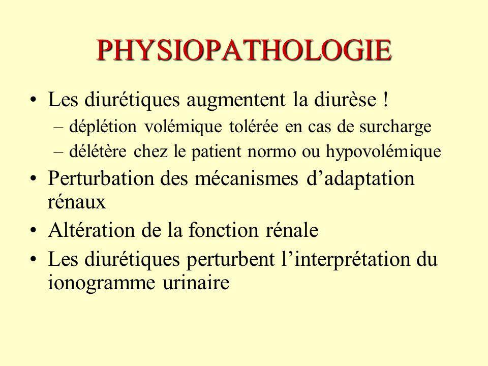 PHYSIOPATHOLOGIE Les diurétiques augmentent la diurèse .