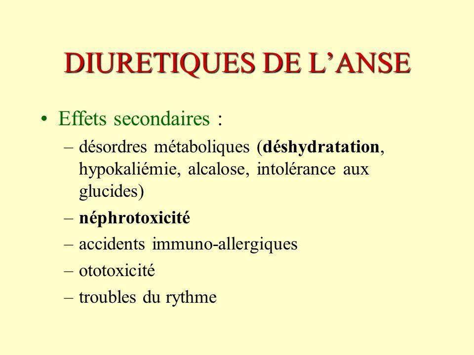 DIURETIQUES DE LANSE Effets secondaires : –désordres métaboliques (déshydratation, hypokaliémie, alcalose, intolérance aux glucides) –néphrotoxicité –accidents immuno-allergiques –ototoxicité –troubles du rythme