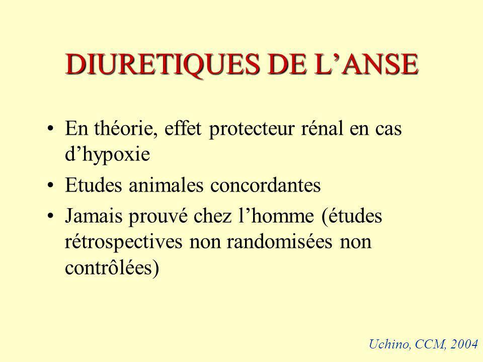 DIURETIQUES DE LANSE En théorie, effet protecteur rénal en cas dhypoxie Etudes animales concordantes Jamais prouvé chez lhomme (études rétrospectives non randomisées non contrôlées) Uchino, CCM, 2004