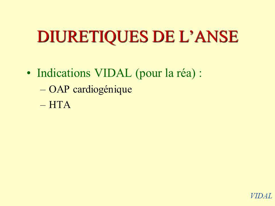 DIURETIQUES DE LANSE Indications VIDAL (pour la réa) : –OAP cardiogénique –HTA VIDAL