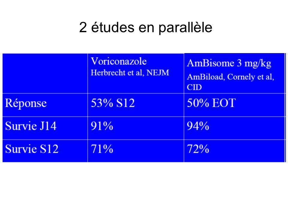 2 études en parallèle