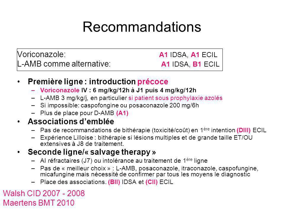 Recommandations Voriconazole: A1 IDSA, A1 ECIL L-AMB comme alternative: A1 IDSA, B1 ECIL Première ligne : introduction précoce –Voriconazole IV : 6 mg