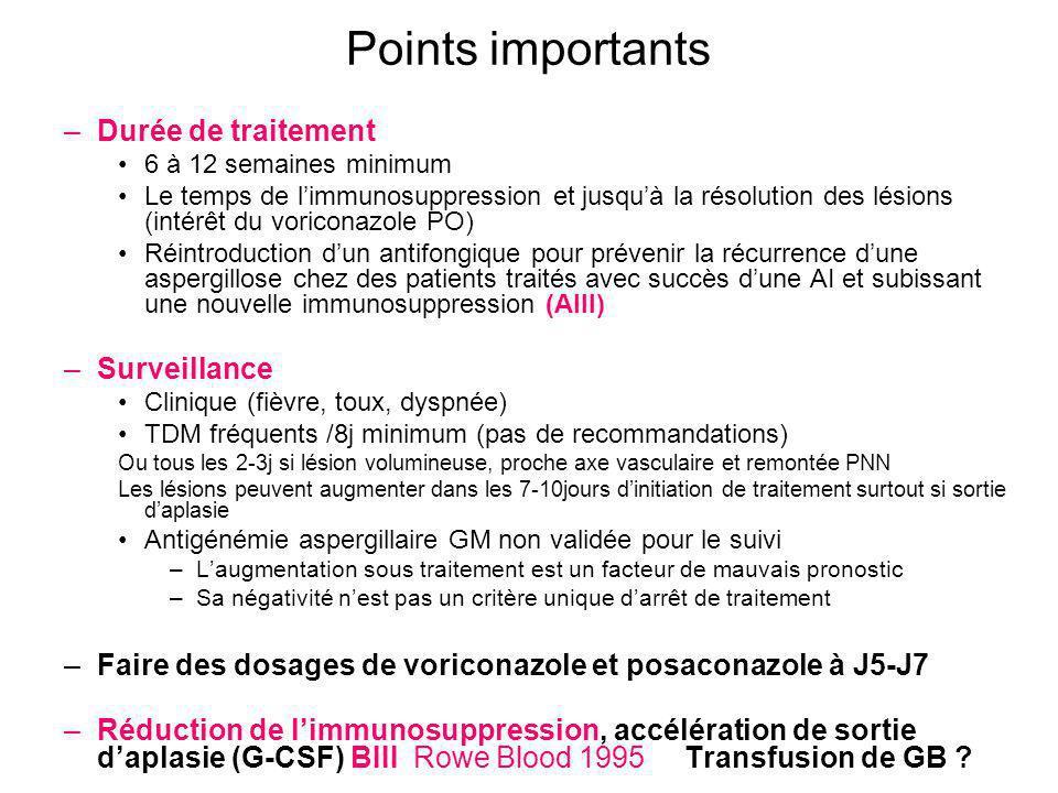 –Durée de traitement 6 à 12 semaines minimum Le temps de limmunosuppression et jusquà la résolution des lésions (intérêt du voriconazole PO) Réintrodu