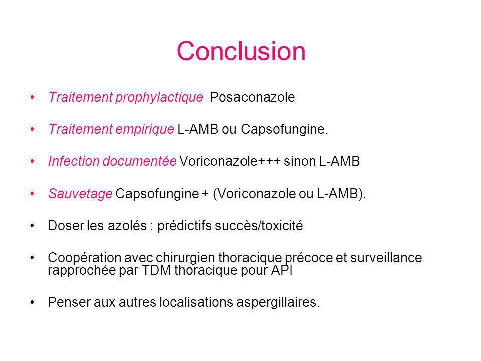 Conclusion Traitement prophylactique Posaconazole Traitement empirique L-AMB ou Capsofungine. Infection documentée Voriconazole+++ sinon L-AMB Sauveta