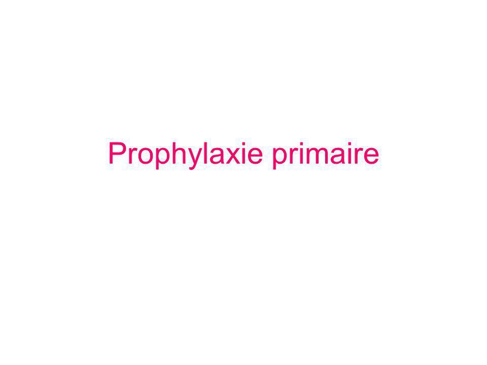 Recommandations Voriconazole: A1 IDSA, A1 ECIL L-AMB comme alternative: A1 IDSA, B1 ECIL Première ligne : introduction précoce –Voriconazole IV : 6 mg/kg/12h à J1 puis 4 mg/kg/12h –L-AMB 3 mg/kg/j, en particulier si patient sous prophylaxie azolés –Si impossible: caspofongine ou posaconazole 200 mg/6h –Plus de place pour D-AMB (A1) Associations demblée –Pas de recommandations de bithérapie (toxicité/coût) en 1 ère intention (DIII) ECIL –Expérience Lilloise : bithérapie si lésions multiples et de grande taille ET/OU extensives à J8 de traitement.