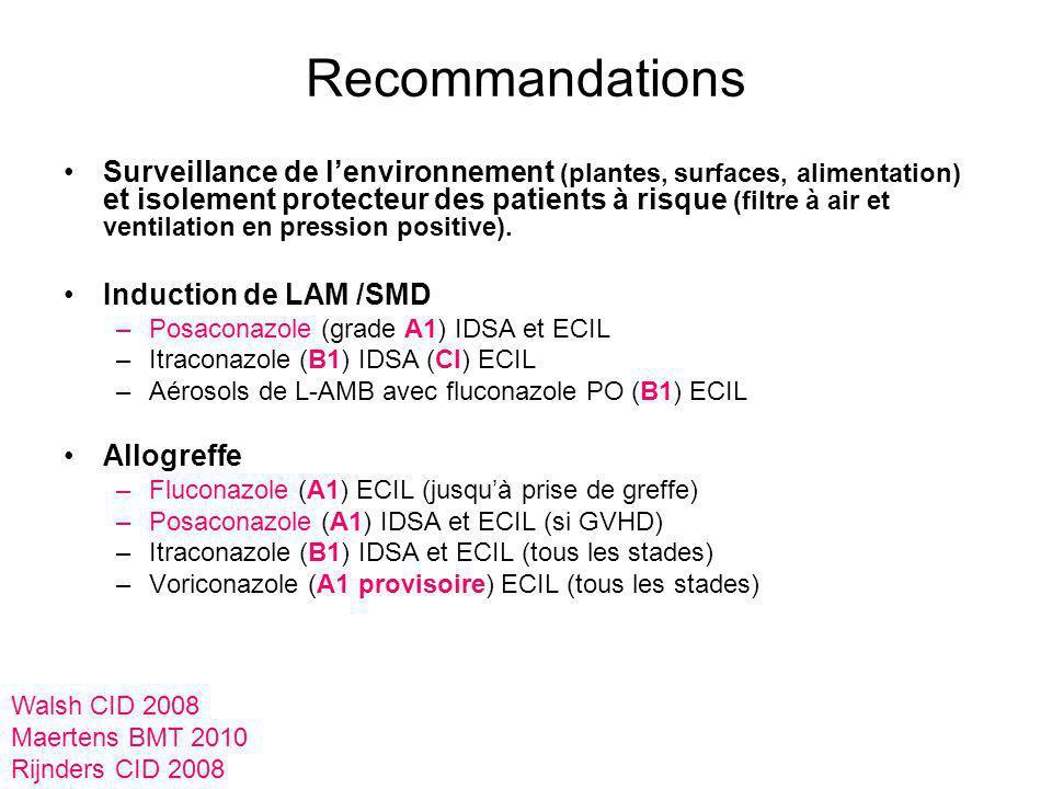 Recommandations Surveillance de lenvironnement (plantes, surfaces, alimentation) et isolement protecteur des patients à risque (filtre à air et ventil