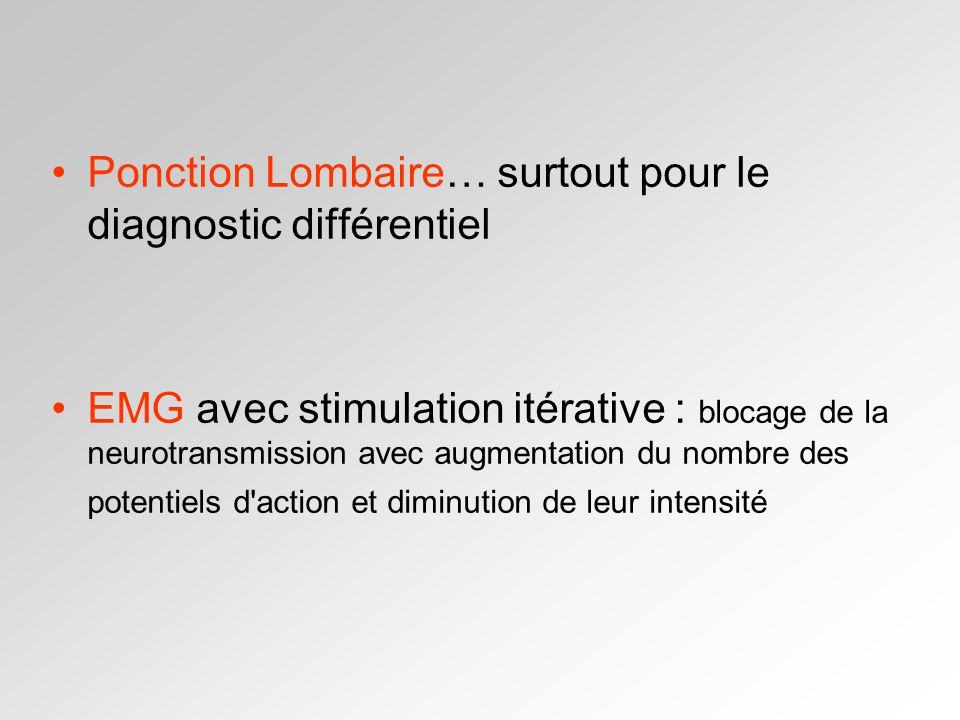 Ponction Lombaire… surtout pour le diagnostic différentiel EMG avec stimulation itérative : blocage de la neurotransmission avec augmentation du nombre des potentiels d action et diminution de leur intensité