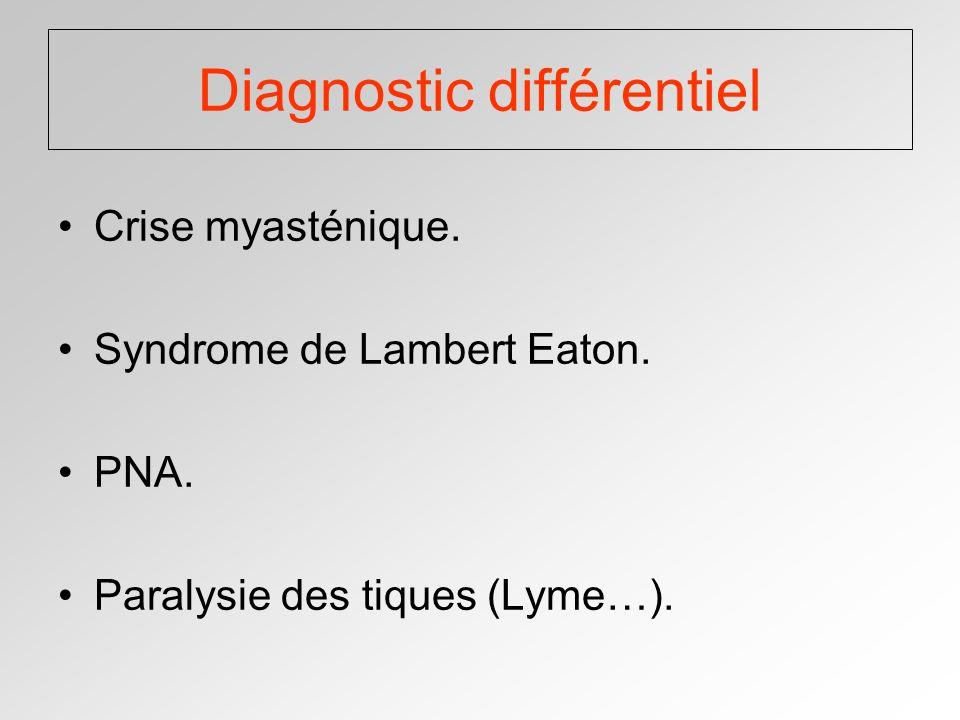 Diagnostic différentiel Crise myasténique.Syndrome de Lambert Eaton.