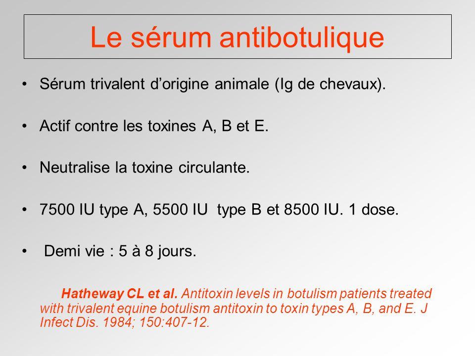 Le sérum antibotulique Sérum trivalent dorigine animale (Ig de chevaux).