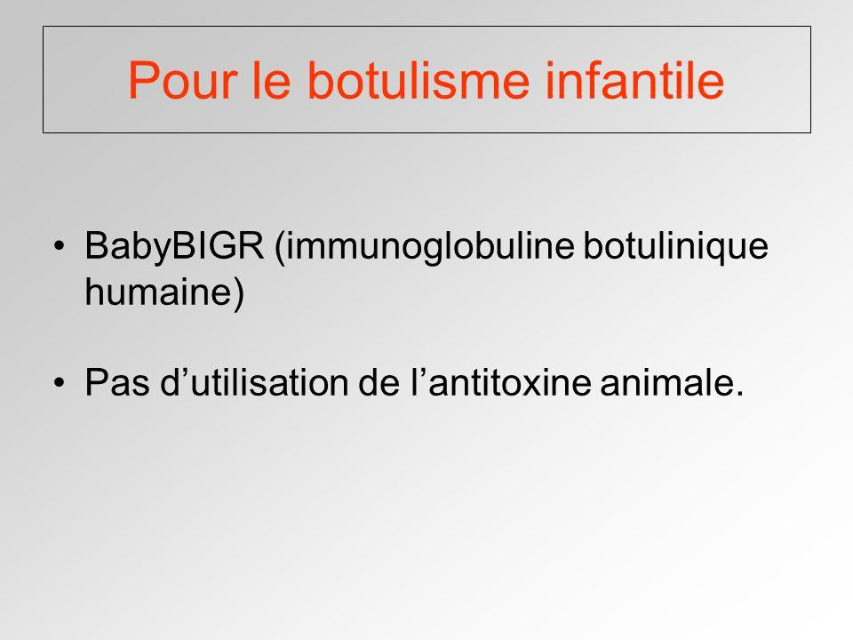 Pour le botulisme infantile BabyBIGR (immunoglobuline botulinique humaine) Pas dutilisation de lantitoxine animale.