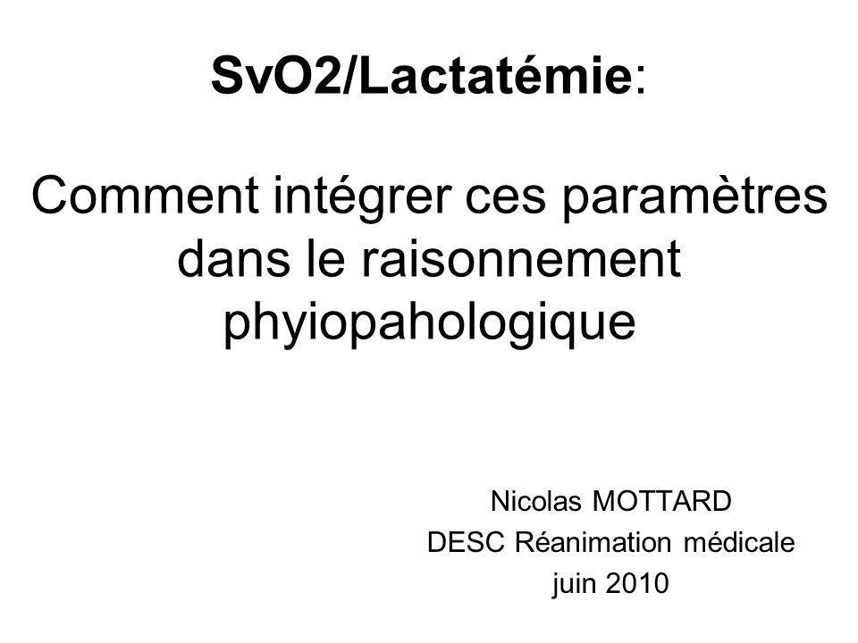 SvO2/Lactatémie: Comment intégrer ces paramètres dans le raisonnement phyiopahologique Nicolas MOTTARD DESC Réanimation médicale juin 2010