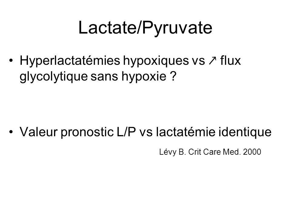 Lactate/Pyruvate Hyperlactatémies hypoxiques vs flux glycolytique sans hypoxie ? Valeur pronostic L/P vs lactatémie identique Lévy B. Crit Care Med. 2