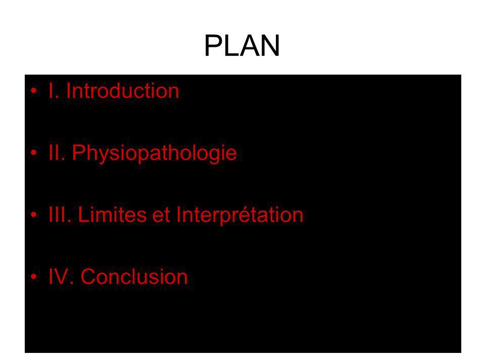 PLAN I. Introduction II. Physiopathologie III. Limites et Interprétation IV. Conclusion