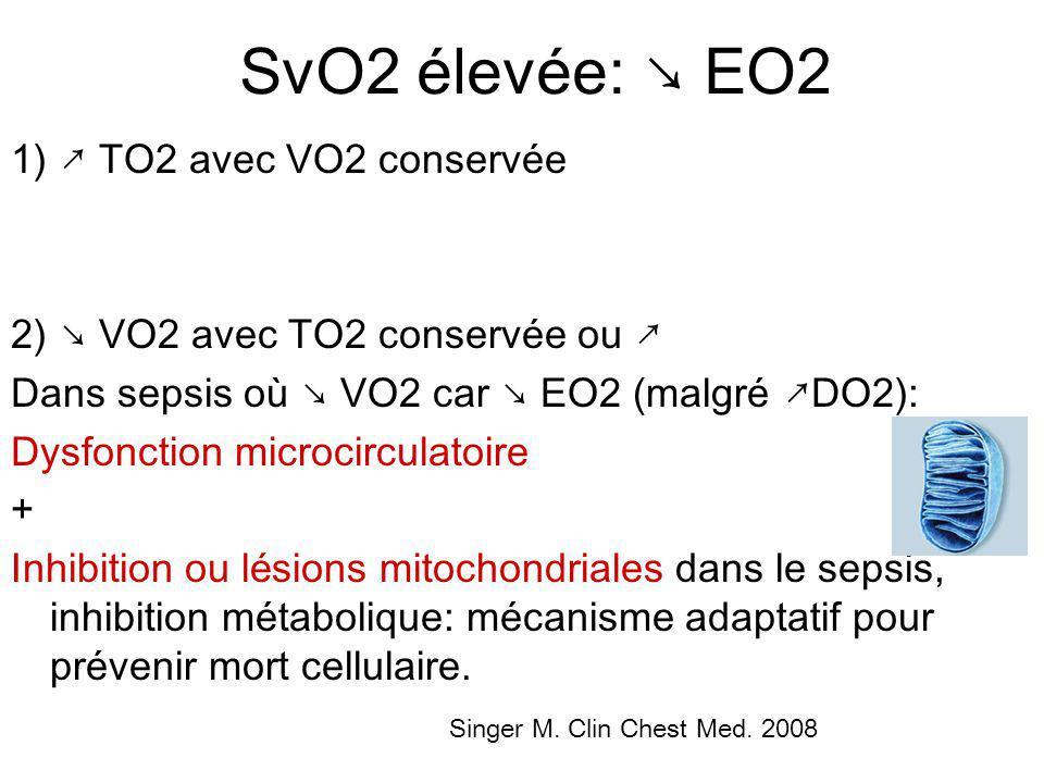 1) TO2 avec VO2 conservée 2) VO2 avec TO2 conservée ou Dans sepsis où VO2 car EO2 (malgré DO2): Dysfonction microcirculatoire + Inhibition ou l é sion