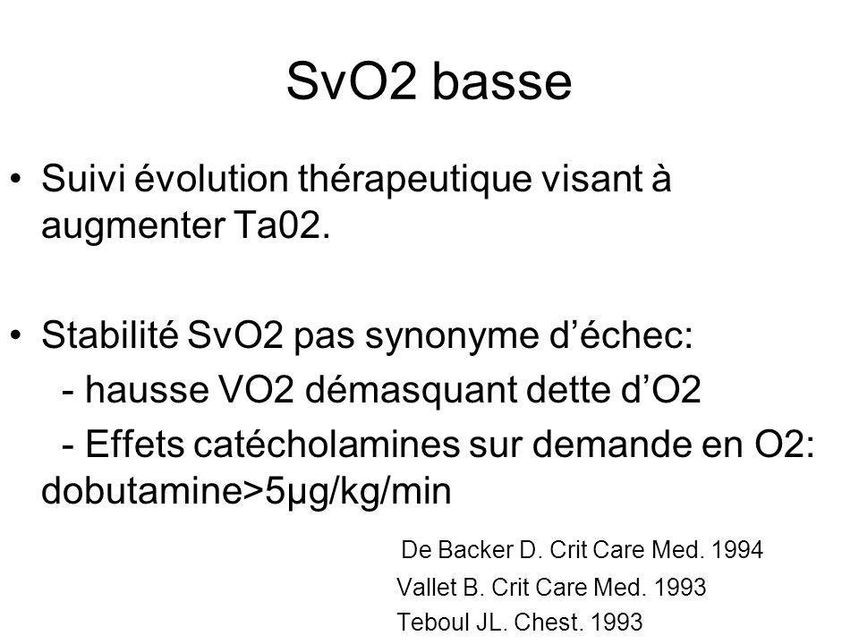 SvO2 basse Suivi évolution thérapeutique visant à augmenter Ta02. Stabilité SvO2 pas synonyme déchec: - hausse VO2 démasquant dette dO2 - Effets catéc
