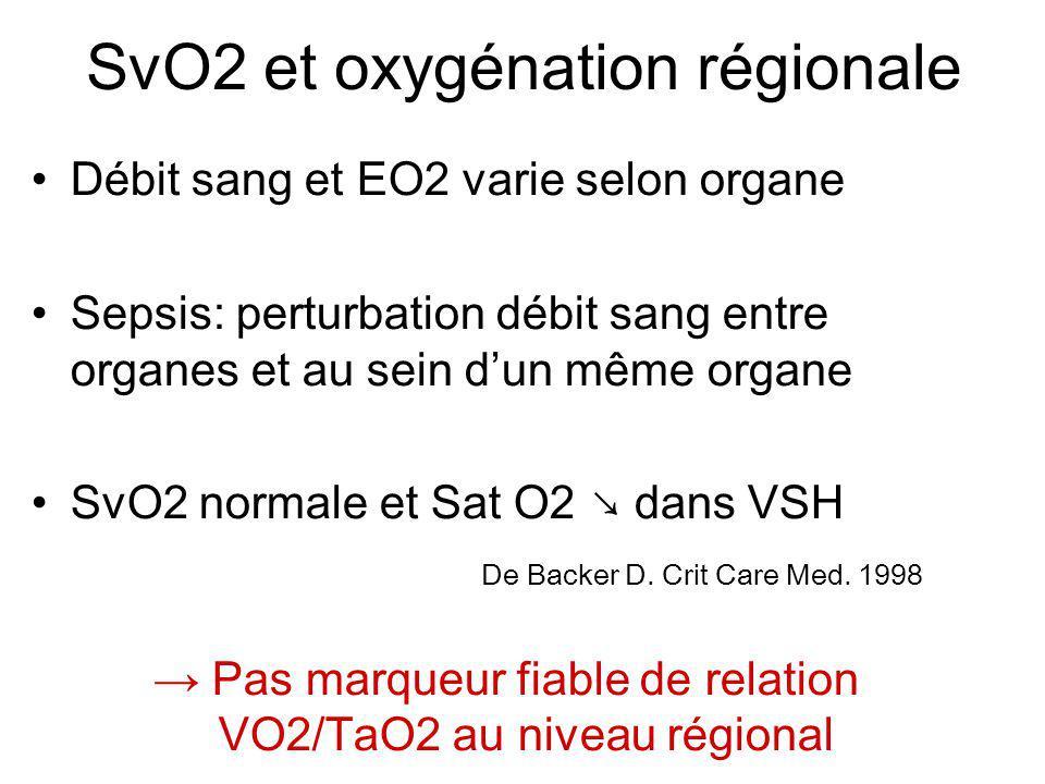 SvO2 et oxygénation régionale Débit sang et EO2 varie selon organe Sepsis: perturbation débit sang entre organes et au sein dun même organe SvO2 norma