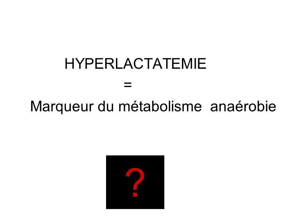 Classification des hyperlactatémies Cohen et Woods Type A: Déséquilibre transport/consommation O2 Choc Hypoxémie Intoxication CO Anémie sévère Type B: Dérangements métaboliques Néo (hyperproduction) IHC Sepsis β2 agonistes … Cohen et al, Lactate metabolism.