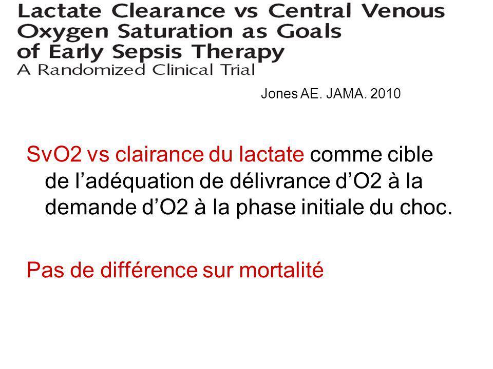 SvO2 vs clairance du lactate comme cible de ladéquation de délivrance dO2 à la demande dO2 à la phase initiale du choc. Pas de différence sur mortalit