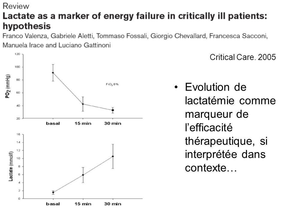 Critical Care. 2005 Evolution de lactatémie comme marqueur de lefficacité thérapeutique, si interprétée dans contexte…