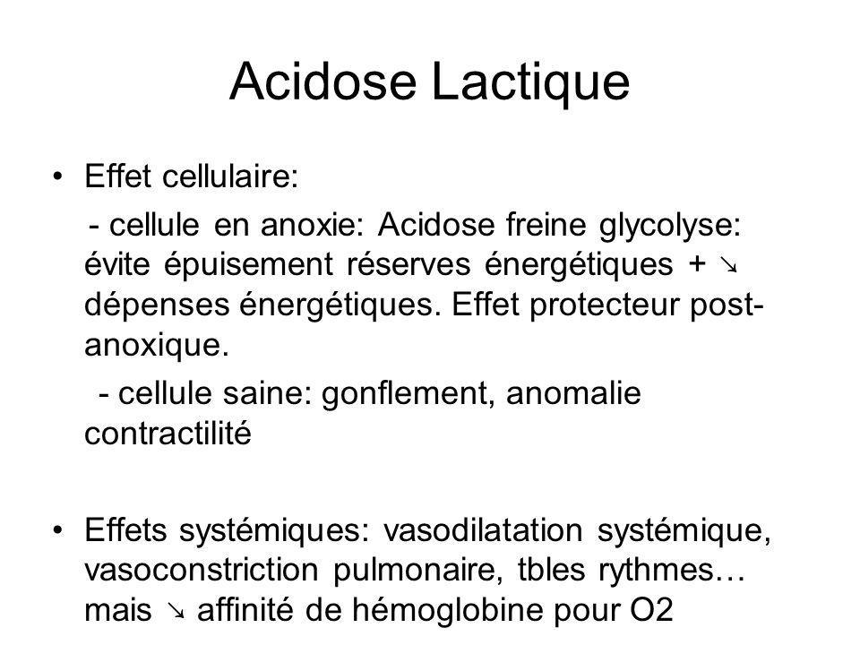 Acidose Lactique Effet cellulaire: - cellule en anoxie: Acidose freine glycolyse: évite épuisement réserves énergétiques + dépenses énergétiques. Effe