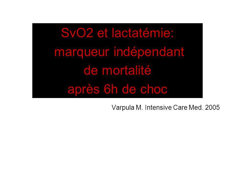 SvO2Conséquences SvO2>75%Extraction normale TaO 2 >VO 2 SvO2 50 à 75%Extraction compensatrice Baisse TaO 2, hausse VO 2 SvO2 30 à 50%Extraction critique Début acidose lactique TaO 2 <VO 2 SvO2 25 à 30%Acidose lactique sévère SvO2<25%Mort cellulaire