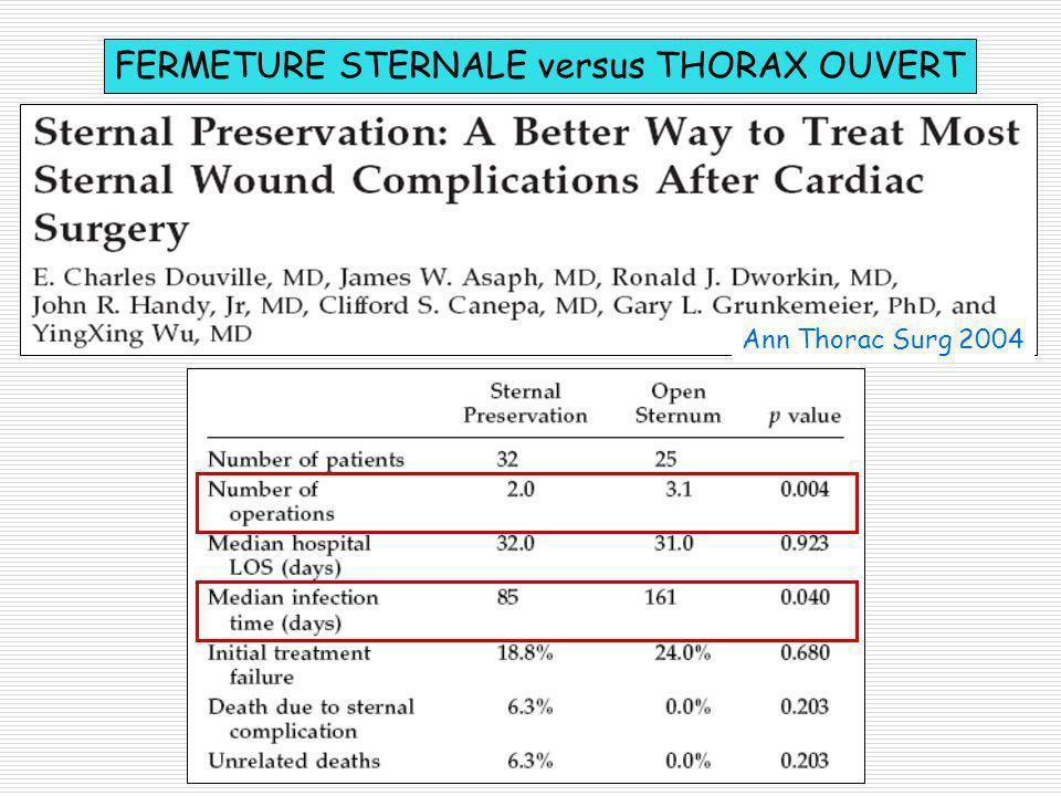 FERMETURE STERNALE versus THORAX OUVERT Ann Thorac Surg 2004
