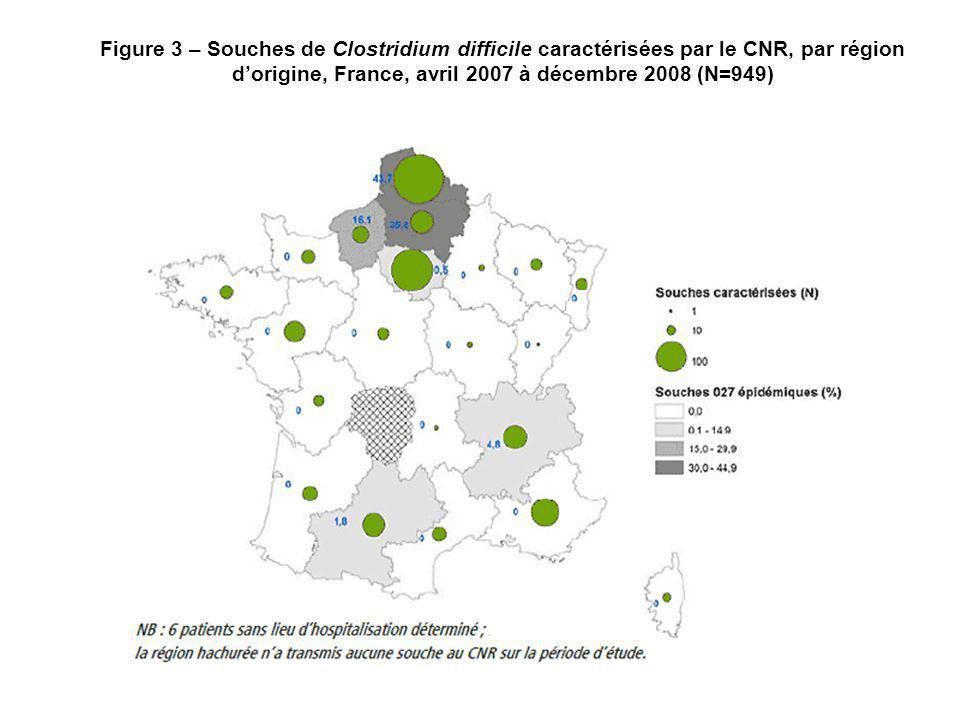 Figure 3 – Souches de Clostridium difficile caractérisées par le CNR, par région dorigine, France, avril 2007 à décembre 2008 (N=949)