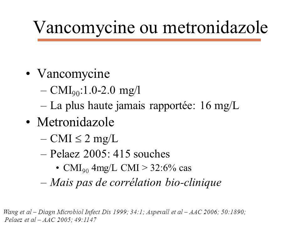 Vancomycine ou metronidazole Vancomycine –CMI 90 :1.0-2.0 mg/l –La plus haute jamais rapportée: 16 mg/L Metronidazole –CMI 2 mg/L –Pelaez 2005: 415 so