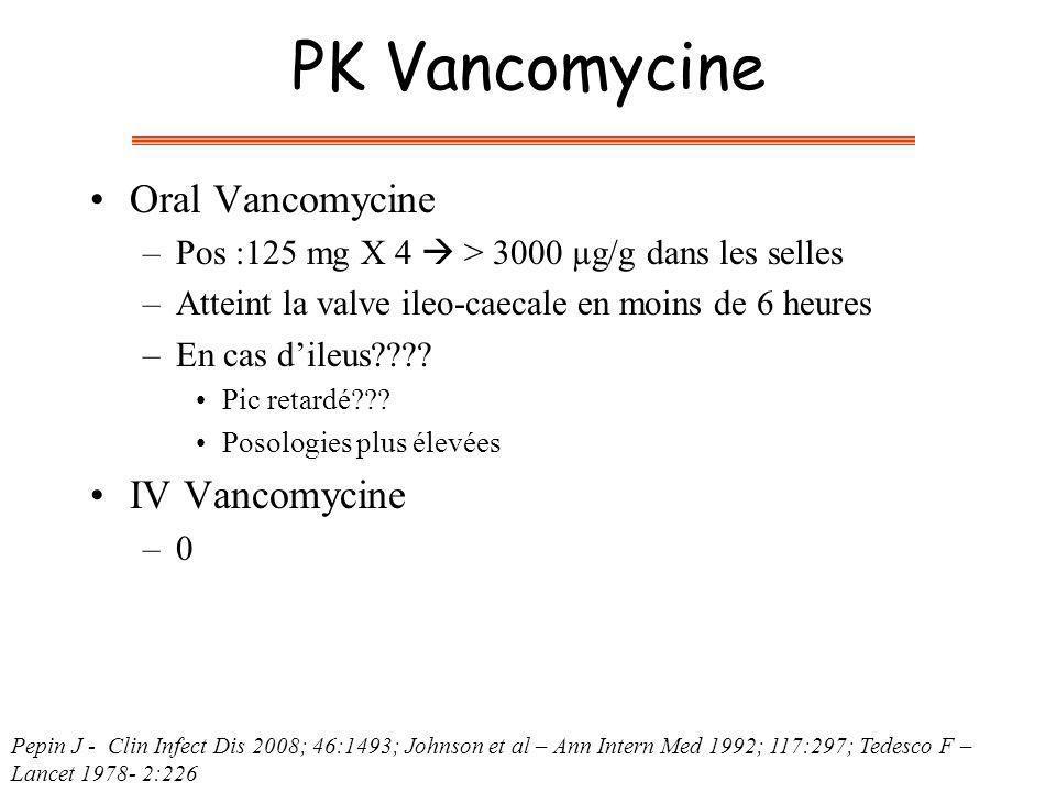 PK Vancomycine Oral Vancomycine –Pos :125 mg X 4 > 3000 µg/g dans les selles –Atteint la valve ileo-caecale en moins de 6 heures –En cas dileus???? Pi
