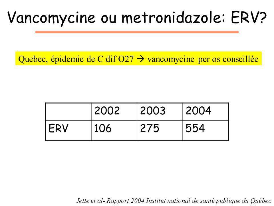 Vancomycine ou metronidazole: ERV? 200220032004 ERV106275554 Quebec, épidemie de C dif O27 vancomycine per os conseillée Jette et al- Rapport 2004 Ins