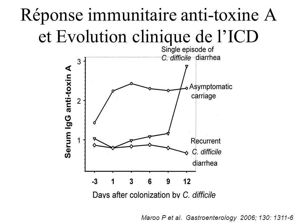 Réponse immunitaire anti-toxine A et Evolution clinique de lICD Maroo P et al. Gastroenterology 2006; 130: 1311-6