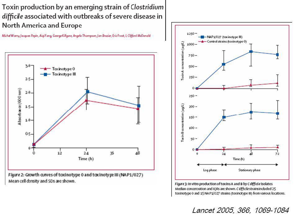 PK metronidazole Oral Metronidazole –Absorption rapide: pic 1-2 h paroi colique –Concentration fécale Diarrhée liquide: 9.3 µg/g (range 0.8-24) Selles moulées:1.2 µg/g (range 0-10.2) Porteurs asymptomatiques 0 IV Metronidazole –3 patients 6.3 µg/g à 24 µg/g –Données cliniques publiées anecdotiques Bolton RP et al – Gut 1986; 27:1169; Dion YM et al – Ann Surg 1980; 192:221; Johnson S et al – Ann Intern Med 1992; 117:297