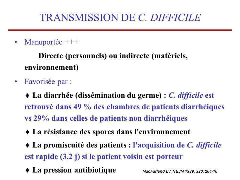 TRANSMISSION DE C. DIFFICILE Manuportée +++ Directe (personnels) ou indirecte (matériels, environnement) Favorisée par : La diarrhée (dissémination du