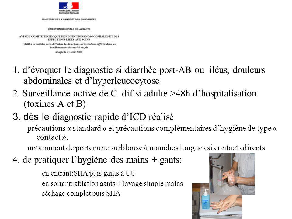 1. dévoquer le diagnostic si diarrhée post-AB ou iléus, douleurs abdominales et dhyperleucocytose 2. Surveillance active de C. dif si adulte >48h dhos