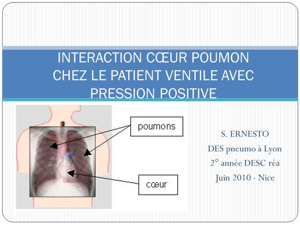S. ERNESTO DES pneumo à Lyon 2° année DESC réa Juin 2010 - Nice INTERACTION CŒUR POUMON CHEZ LE PATIENT VENTILE AVEC PRESSION POSITIVE
