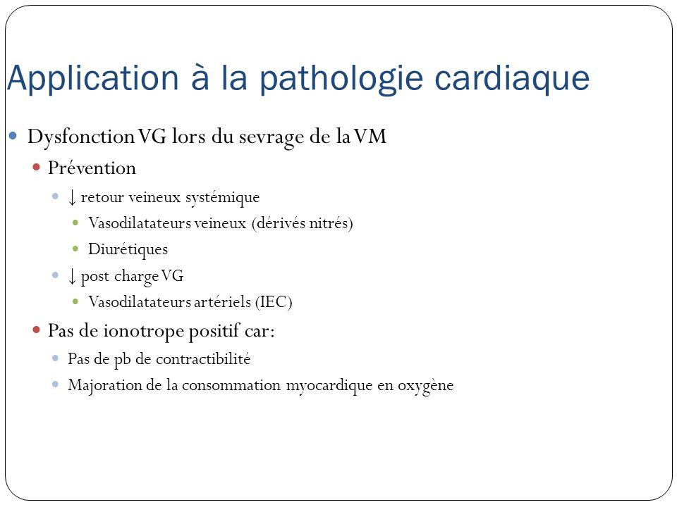 Application à la pathologie cardiaque Dysfonction VG lors du sevrage de la VM Prévention retour veineux systémique Vasodilatateurs veineux (dérivés nitrés) Diurétiques post charge VG Vasodilatateurs artériels (IEC) Pas de ionotrope positif car: Pas de pb de contractibilité Majoration de la consommation myocardique en oxygène