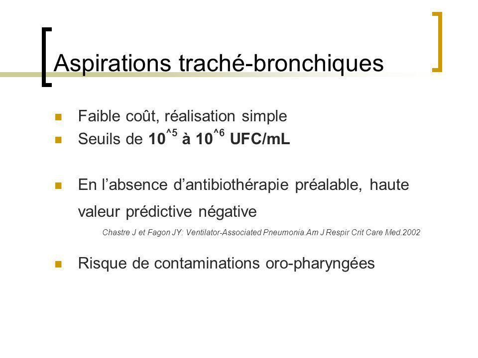 Aspirations traché-bronchiques Faible coût, réalisation simple Seuils de 10 ^5 à 10 ^6 UFC/mL En labsence dantibiothérapie préalable, haute valeur pré
