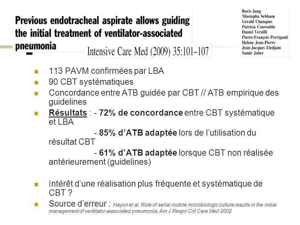 113 PAVM confirmées par LBA 90 CBT systématiques Concordance entre ATB guidée par CBT // ATB empirique des guidelines Résultats : - 72% de concordance