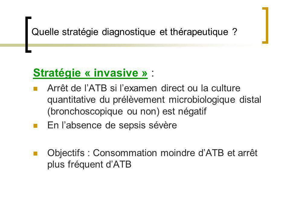 Quelle stratégie diagnostique et thérapeutique ? Stratégie « invasive » : Arrêt de lATB si lexamen direct ou la culture quantitative du prélèvement mi