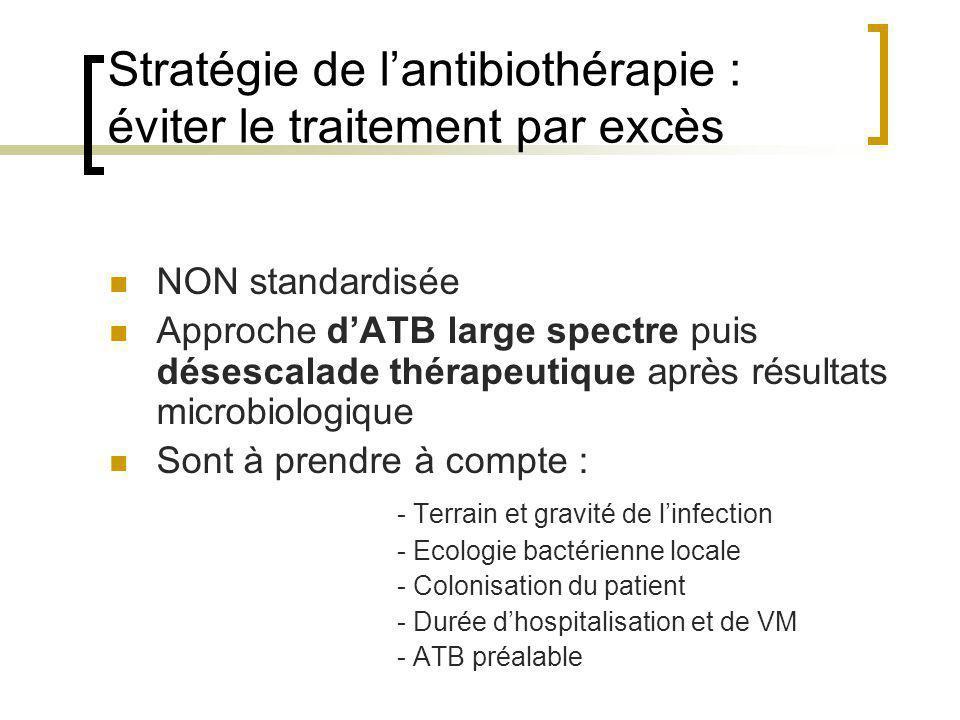 Stratégie de lantibiothérapie : éviter le traitement par excès NON standardisée Approche dATB large spectre puis désescalade thérapeutique après résul