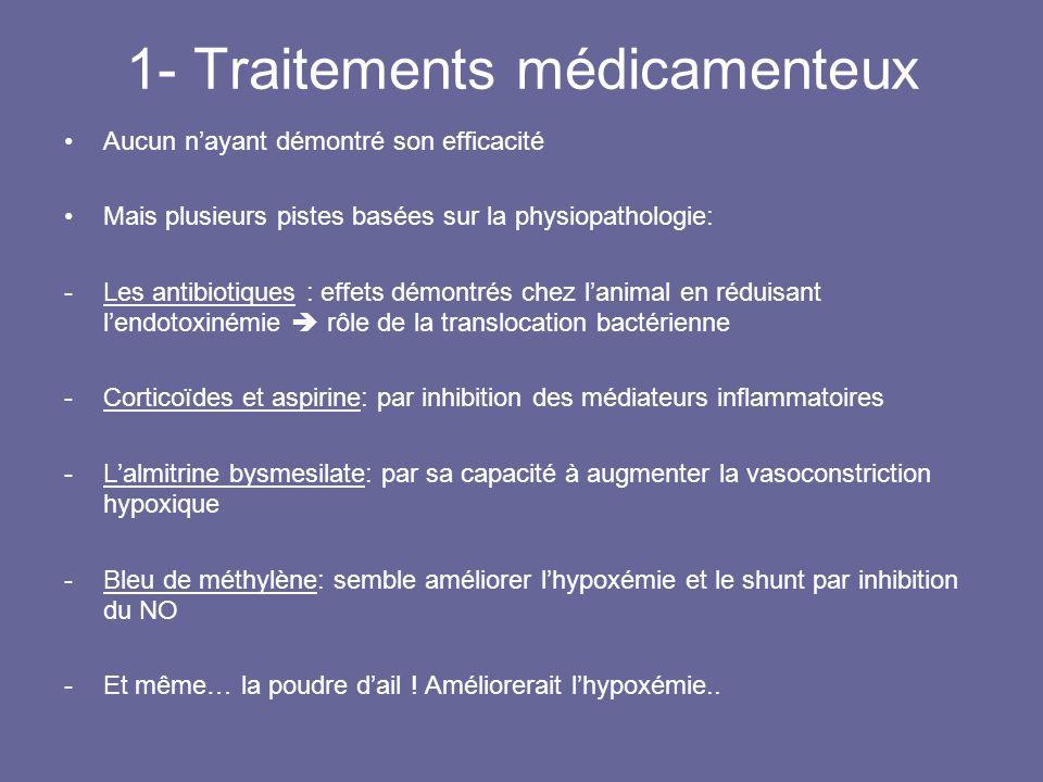 1- Traitements médicamenteux Aucun nayant démontré son efficacité Mais plusieurs pistes basées sur la physiopathologie: -Les antibiotiques : effets dé