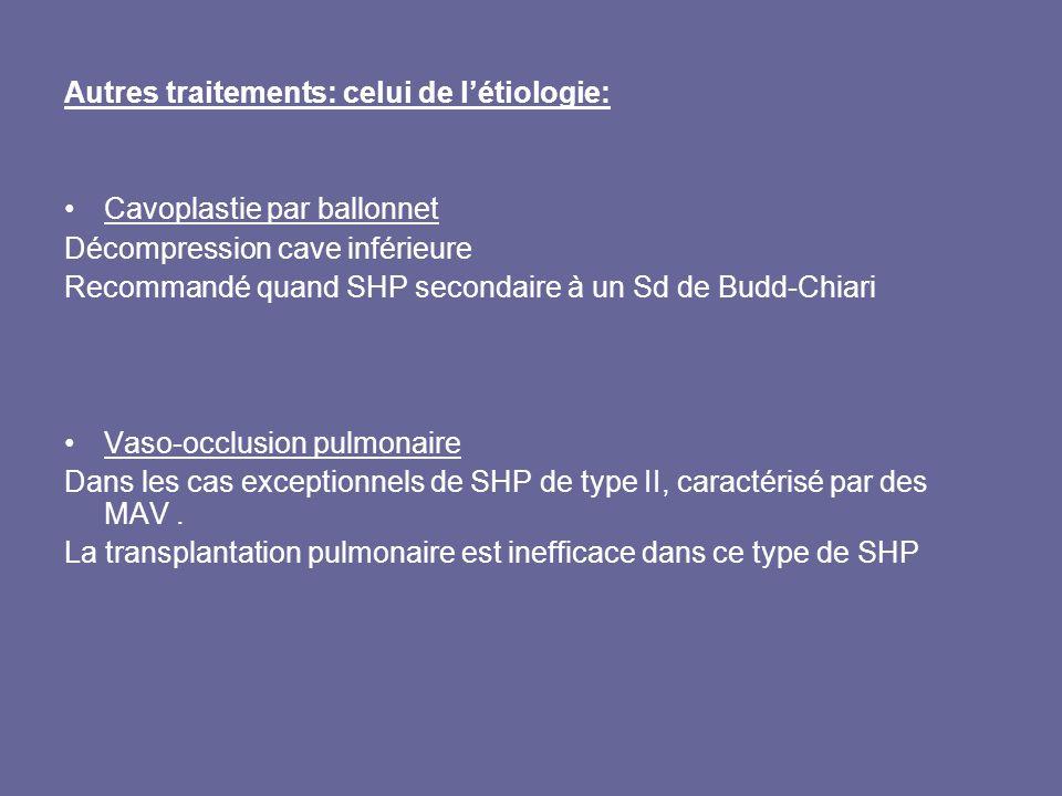 Autres traitements: celui de létiologie: Cavoplastie par ballonnet Décompression cave inférieure Recommandé quand SHP secondaire à un Sd de Budd-Chiar