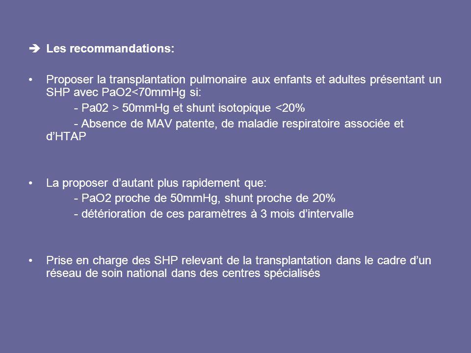 Les recommandations: Proposer la transplantation pulmonaire aux enfants et adultes présentant un SHP avec PaO2<70mmHg si: - Pa02 > 50mmHg et shunt iso